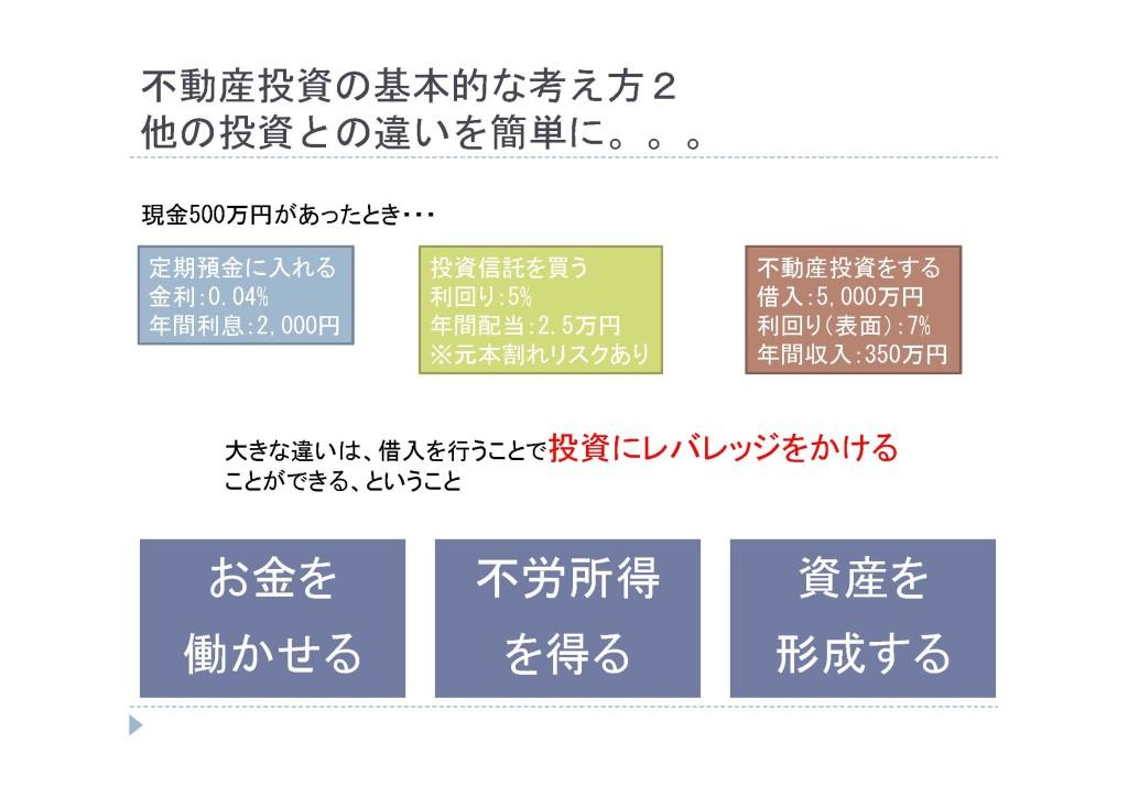 不動産投資塾第2期_Page_3