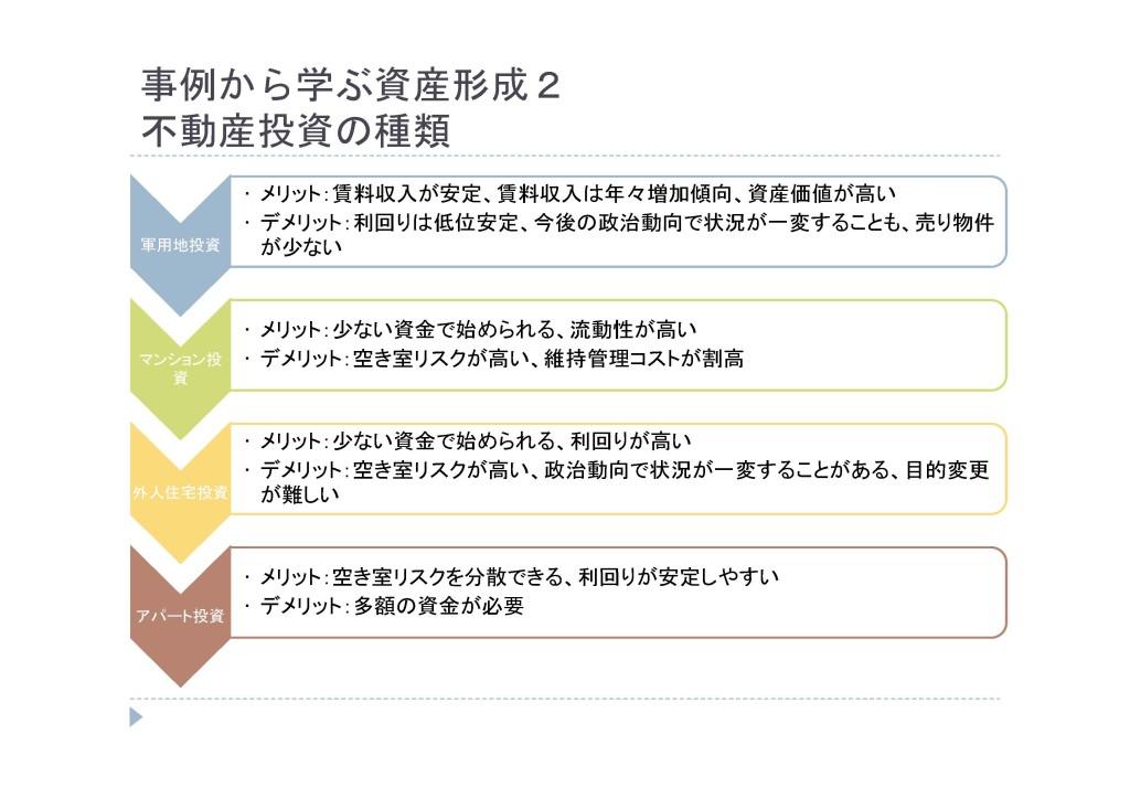 不動産投資塾第2期_Page_6